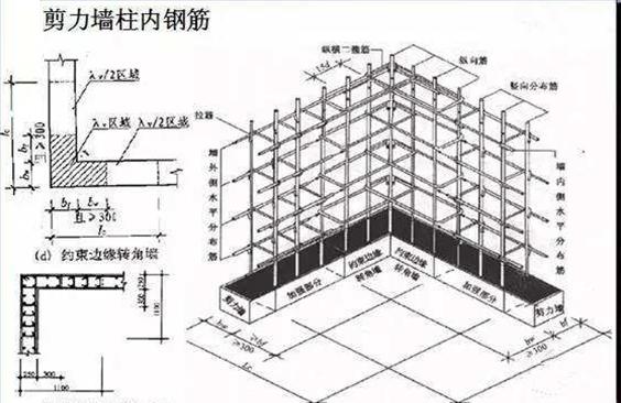 剪力墙结构图纸